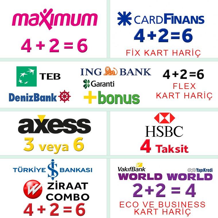 Kredi Kartı ile Taksitli Ödeme Kolaylığı